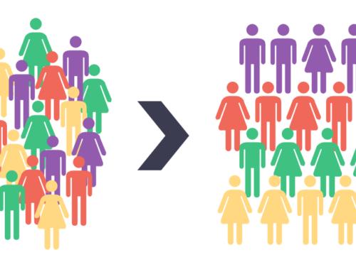 Stratégie de marketing de démarrage : atteindre la croissance grâce au contenu